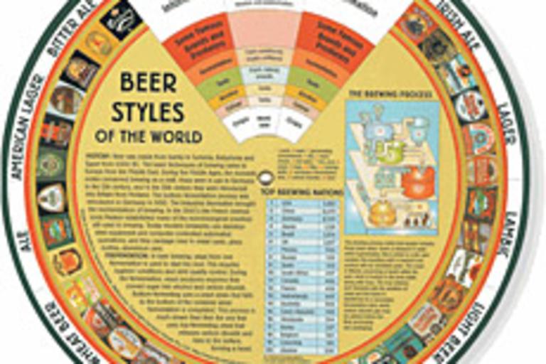 Beer Wheel