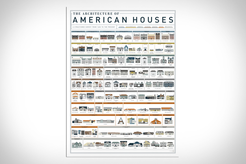 Pop Chart Prints